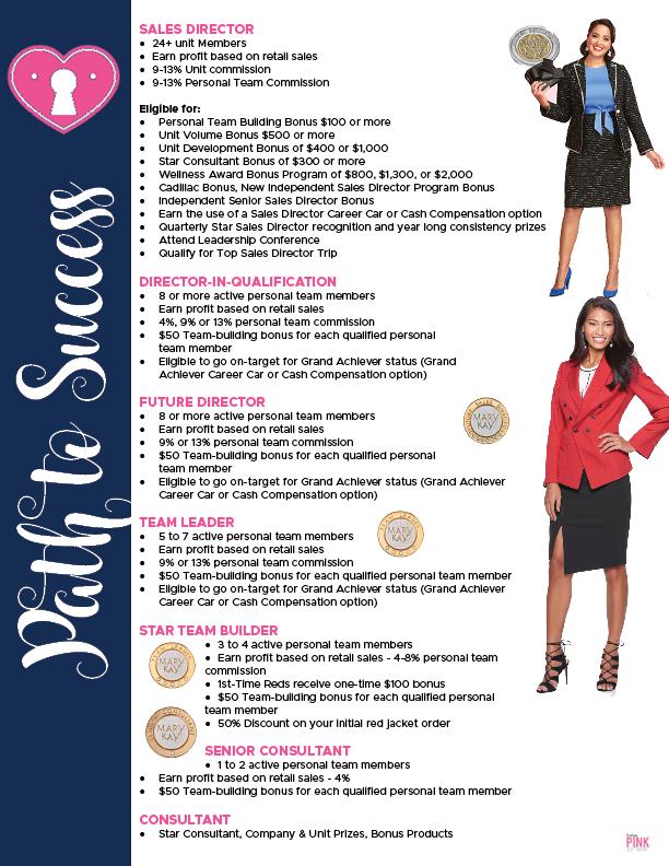 TPS CareerPath